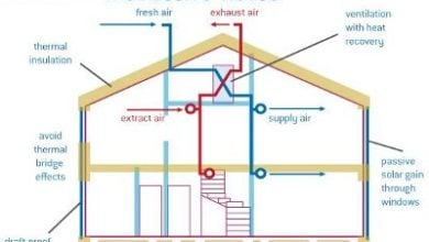 Photo of Предимства на пасивните къщи
